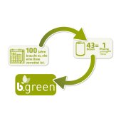 Berndes b.green Alu Recycled Induction 28 cm Wokpfanne